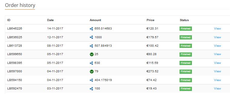 Bitcoin price in india quora bitcoin bot java bitcoin mmm indonesia bitcoin price in india quora bitcoin bot java bitcoin mmm indonesia bitcoin mining pool distribution ccuart Images