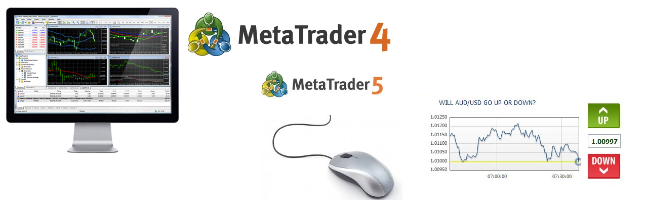 Metatrader to mouse interface